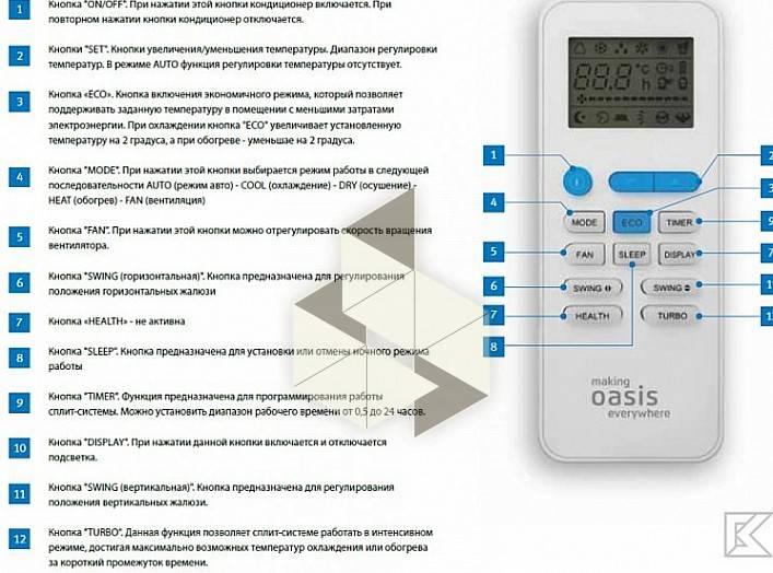 На какую температуру оптимально выставлять кондиционер дома?