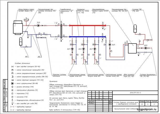 Проектирование отопления дома: обзор основных шагов при составлении проекта и расчетах