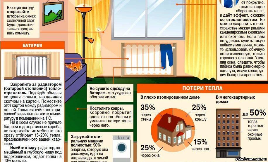 Энергосберегающие системы отопления: как экономить на тепле? - строим дом-эконом