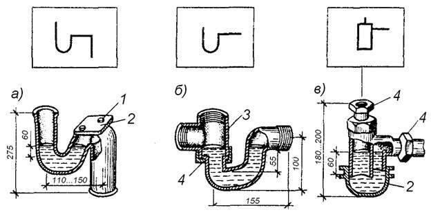 Гидрозатвор: предназначение, виды, особенности установки и эксплуатации