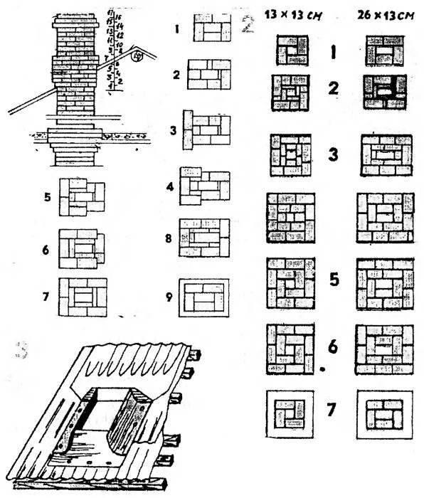 Дымоход из кирпича своими руками: инструкция по кладке, чертежи и фото