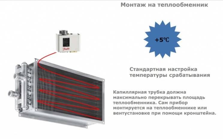 Для чего важно вовремя менять фильтры в кондиционерах и приточной установке