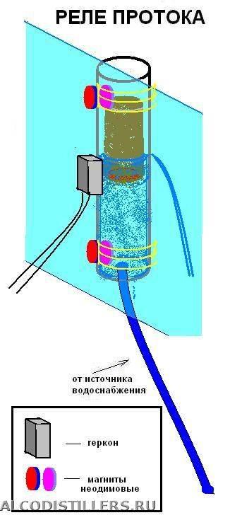 Подключение и регулировка реле давления воды