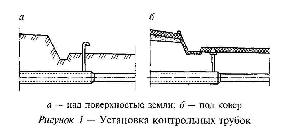 Как отцентровать трубу в футляре