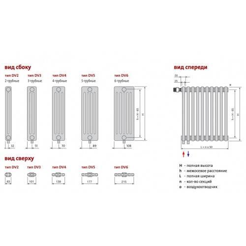 Какие бывают типы батарей отопления - обзор и сравнение