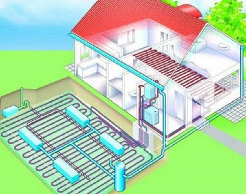 Установка геотермального отопления для дома: стоит ли игра свеч?