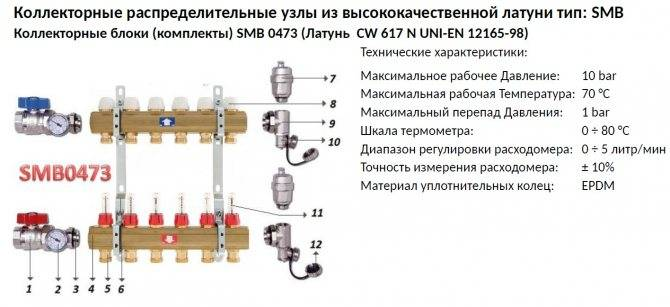 Распределительные гребенки для отопления: принцип работы, монтаж коллектора своими руками + видео
