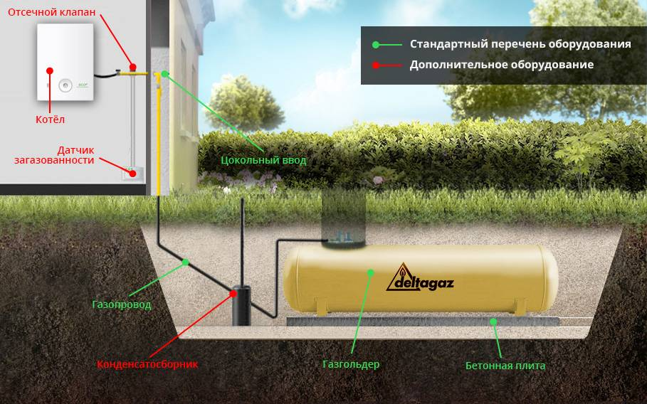 Сравнение практичности и стоимости эксплуатации газовых и электрических котлов