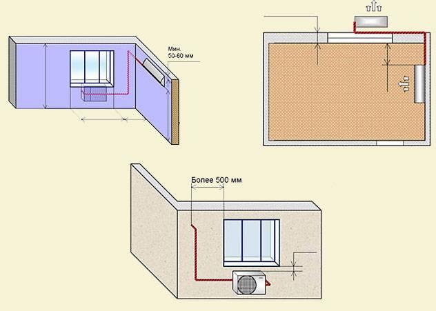 Правила монтажа розетки под кондиционер