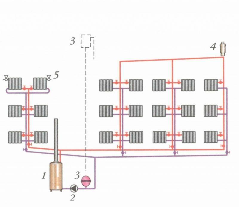 Тупиковая двухтрубная система отопления