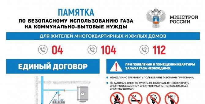 Правила безопасной эксплуатации газового оборудования
