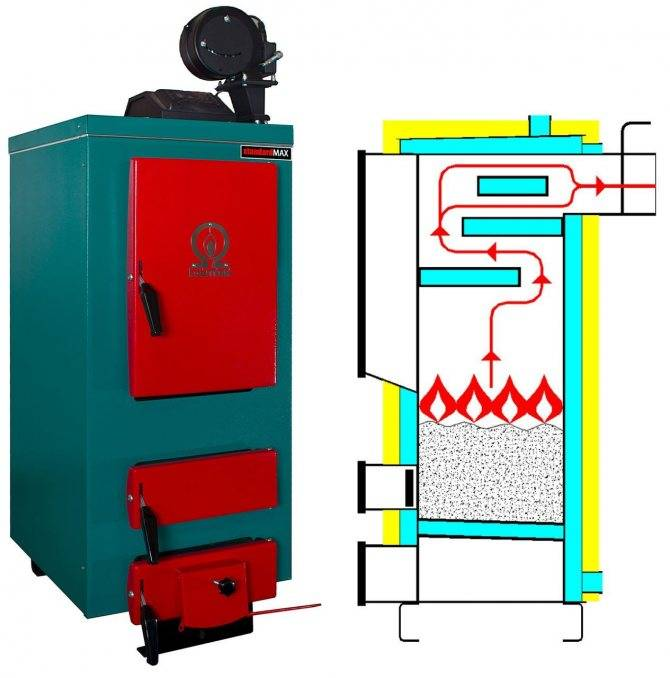 Твердотопливный котел для отопления частного дома: рейтинг, общее описание и характеристики
