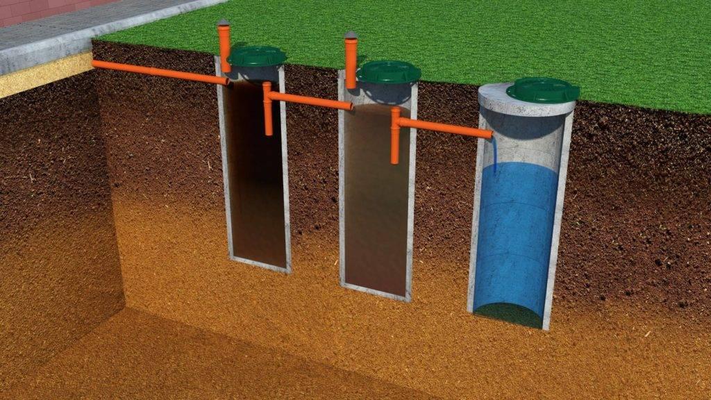 Смотровой колодец канализации - варианты устройства и монтажа