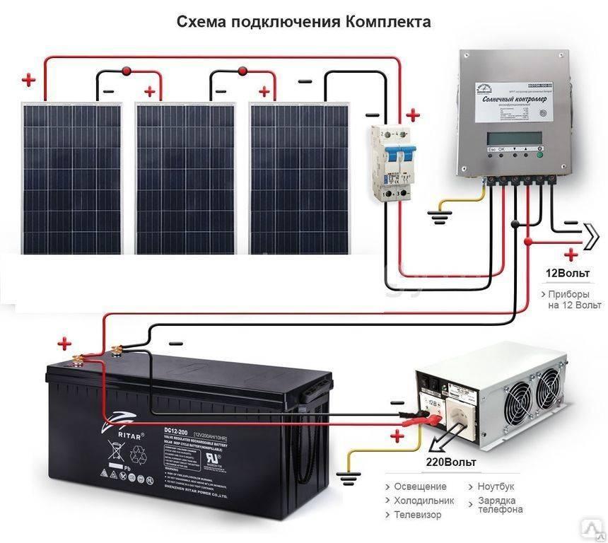 Выбор инвертора и расчет аккумуляторной батареи для домашней солнечной электростанции