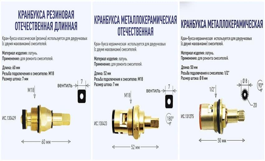 Ремонт кран-буксы своими руками: инструкция с фото и видео | 5domov.ru - статьи о строительстве, ремонте, отделке домов и квартир