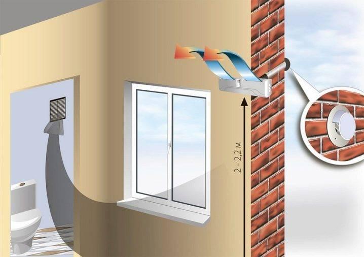 ???? приточный клапан на пластиковые окна: советы, виды, установка
