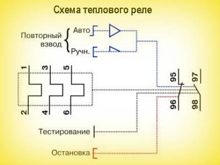 Тепловые реле. виды и устройство. работа и применение