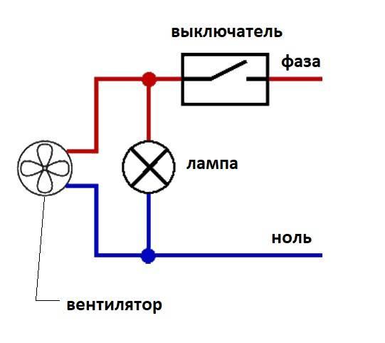 Подробные схемы по подключению вытяжного вентилятора в ванной: через выключатель, со встроенным таймером и датчиком влажности. подключение вентилятора в санузле через выключатель света
