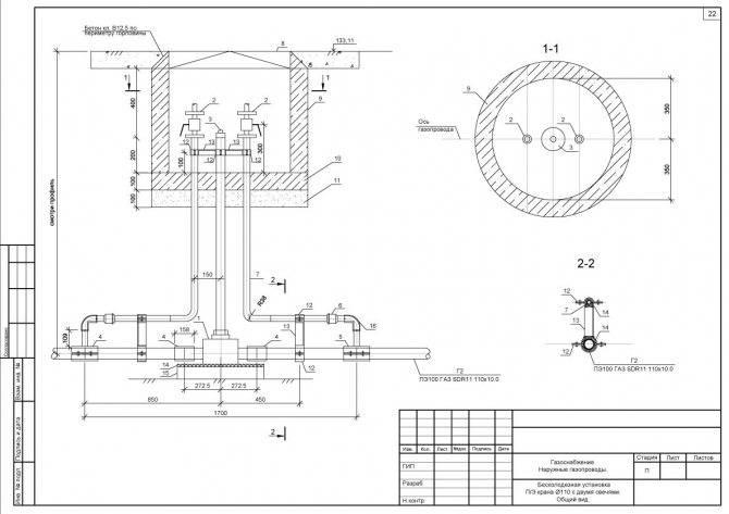 Устройство контрольной трубки - основные требования правил техники безопасности в газовом хозяйстве - техника безопасности в газовом хозяйстве - охрана труда и техника безопасности в газовом хозяйстве