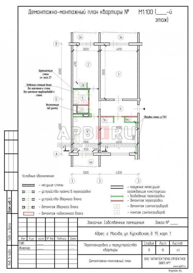 Законна ли перепланировка квартиры — объединение кухни и комнаты? - дом и хозяйство