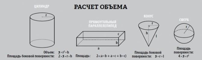 Расчет объема трубы в литрах онлайн калькулятор