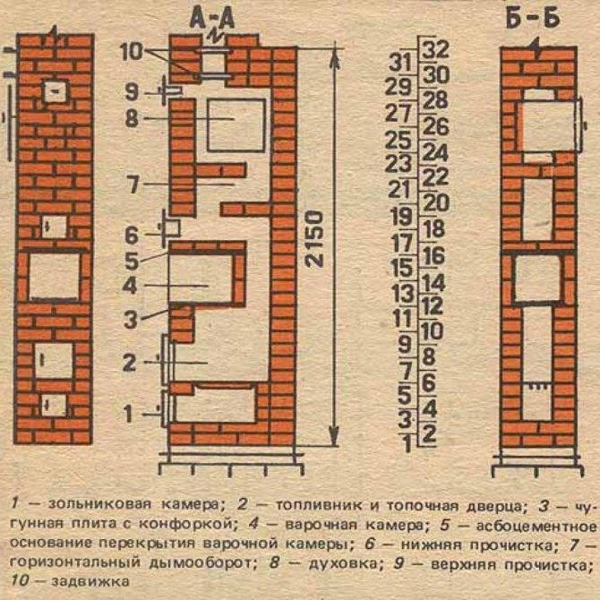 Печь из кирпича своими руками: схемы, кладка, чертежи с порядовкой и прочее – ремонт своими руками на m-stone.ru