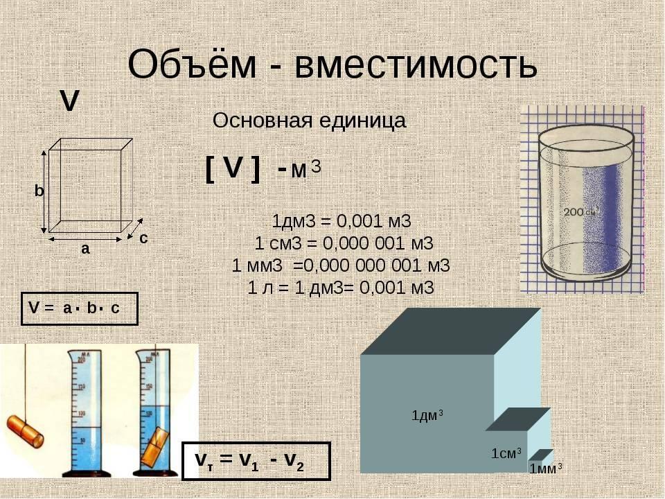 Расчет объема трубы в м3. формулы для расчета объема воды в трубе