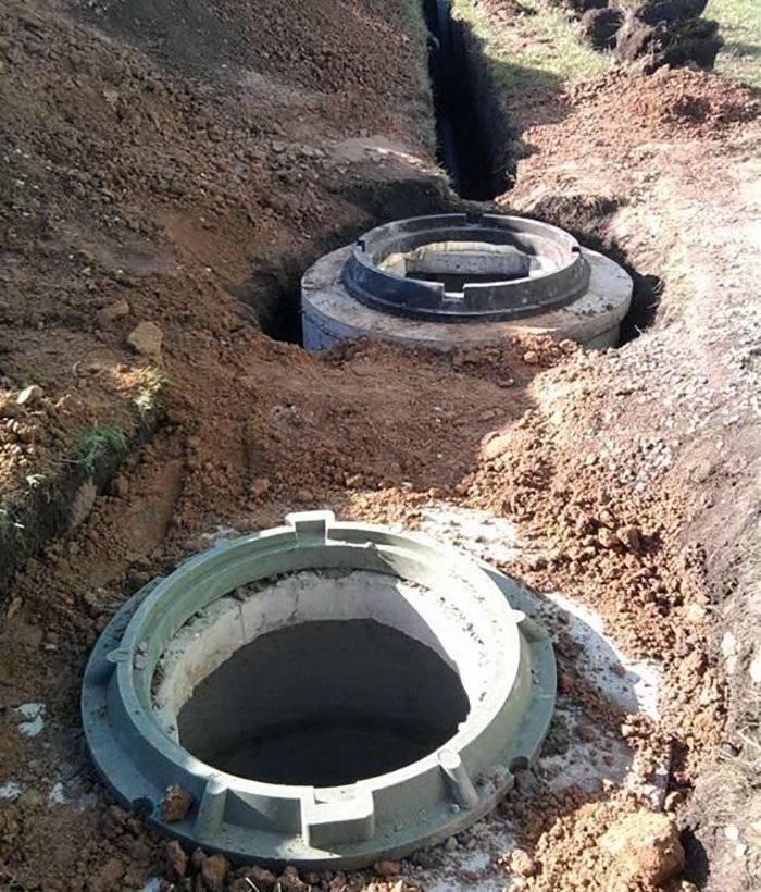 Смотровой колодец канализации: ревизионный, контрольный канализационный колодец, виды и правила устройства