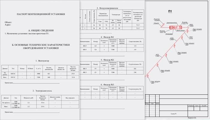 Паспортизация вентиляционных систем и правила оформления документов