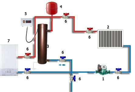 Индукционные котлы отопления — какие лучше для частного дома и как сделать индукционное отопление своими руками