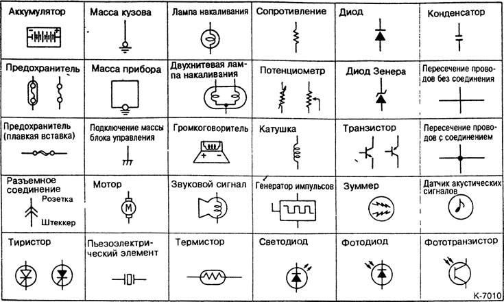 Условные обозначения в электрических схемах: графические и буквенные по гост условные обозначения в электрических схемах: графические и буквенные по гост