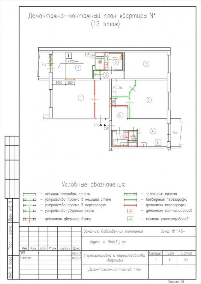 Как кухню перенести на балкон, чтобы сделать из однокомнатной квартиры двушку