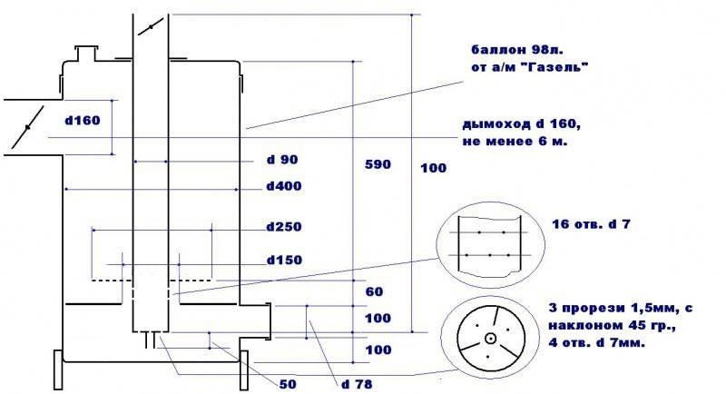Печь на отработанном масле своими руками: устройство, принципы работы, чертежи