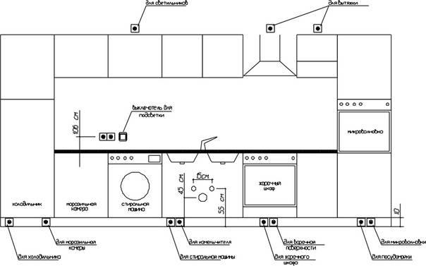 Розетки на кухне: схема расположения с размерами, установка для встраиваемой техники и под вытяжку