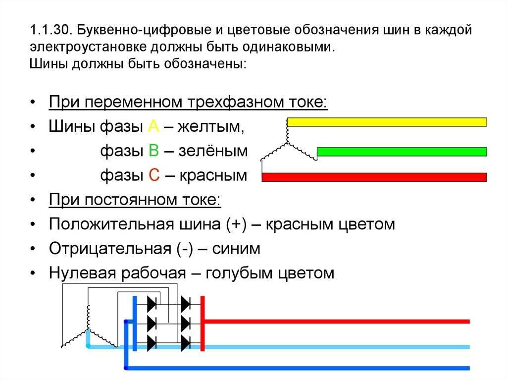 Цвета проводов в электрике: обозначение фазы, нуля и земли в сетях 220, 380 в