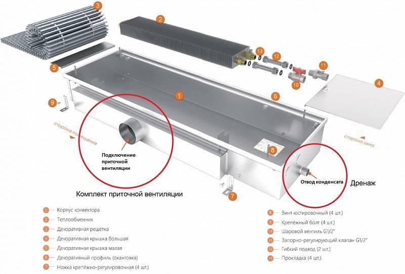 Подключение внутрипольного конвектора отопления
