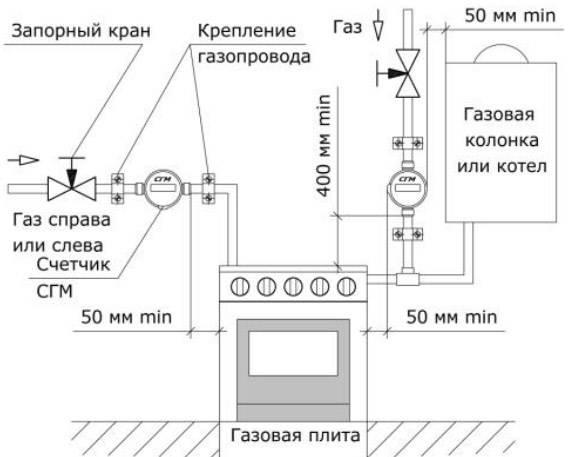 Как заменить гибкий шланг газовой плиты своими руками?