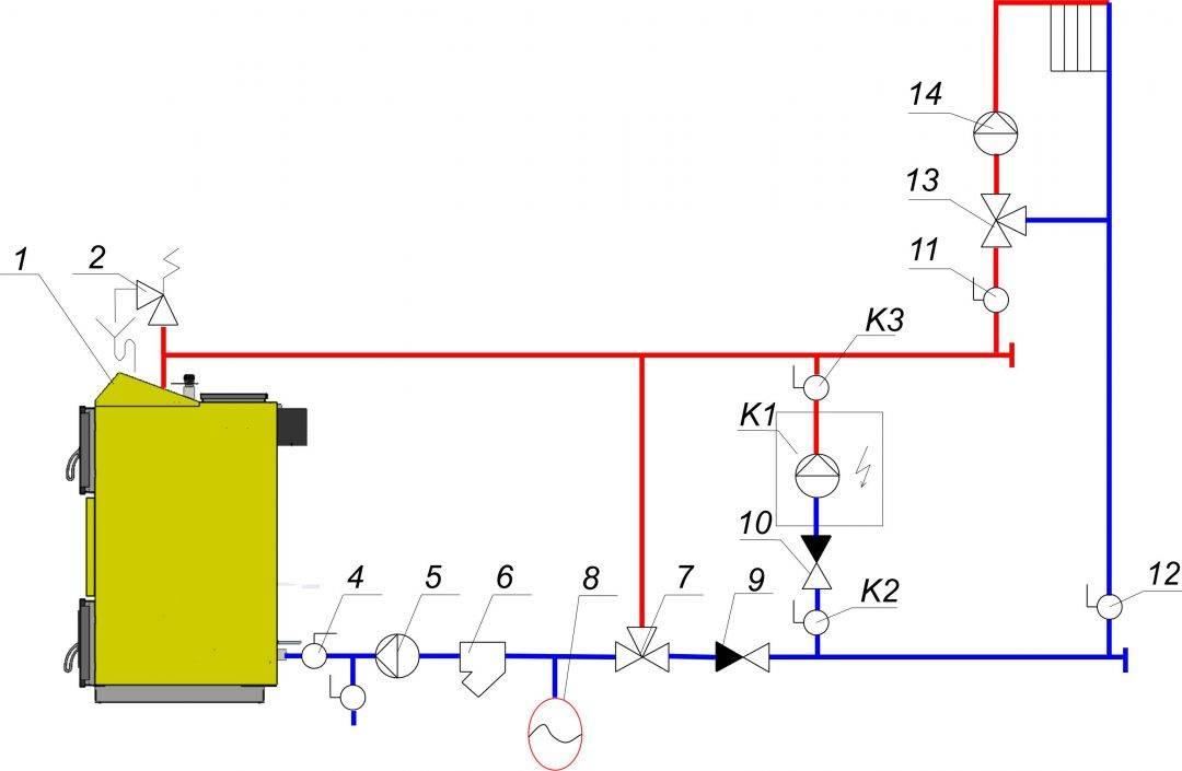 Как проводится обвязка газовых котлов отопления: схемы для одно- и двухконтурных котлов