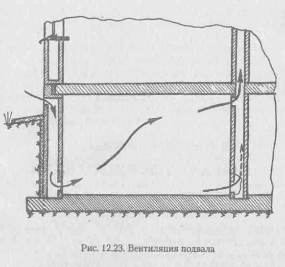 Обустройство вентиляции погреба с двумя трубами — схема, оборудование и монтаж