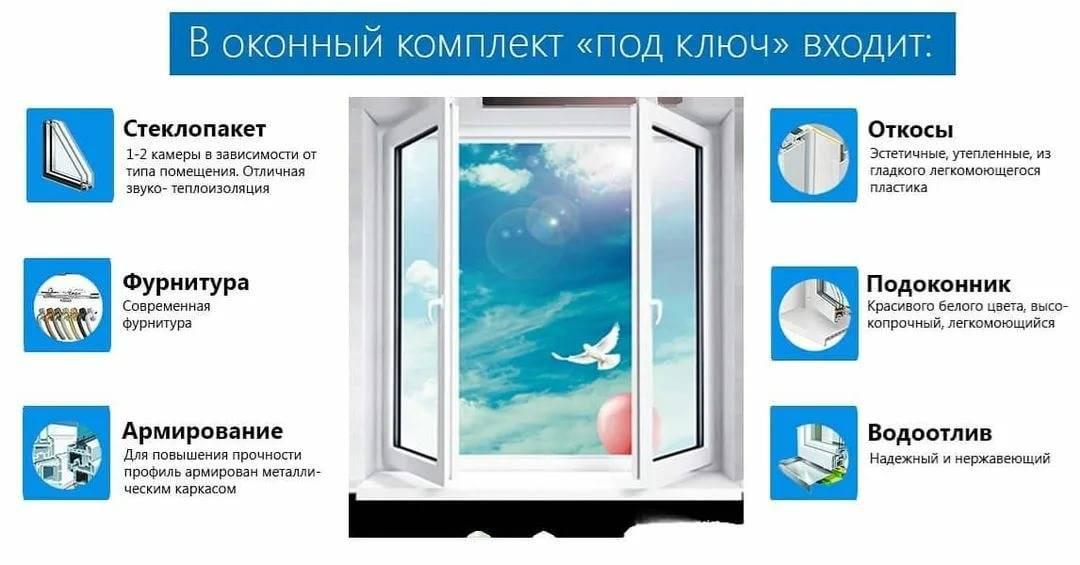 Как выбрать пластиковые окна: топ-10 производителей пластиковых окон