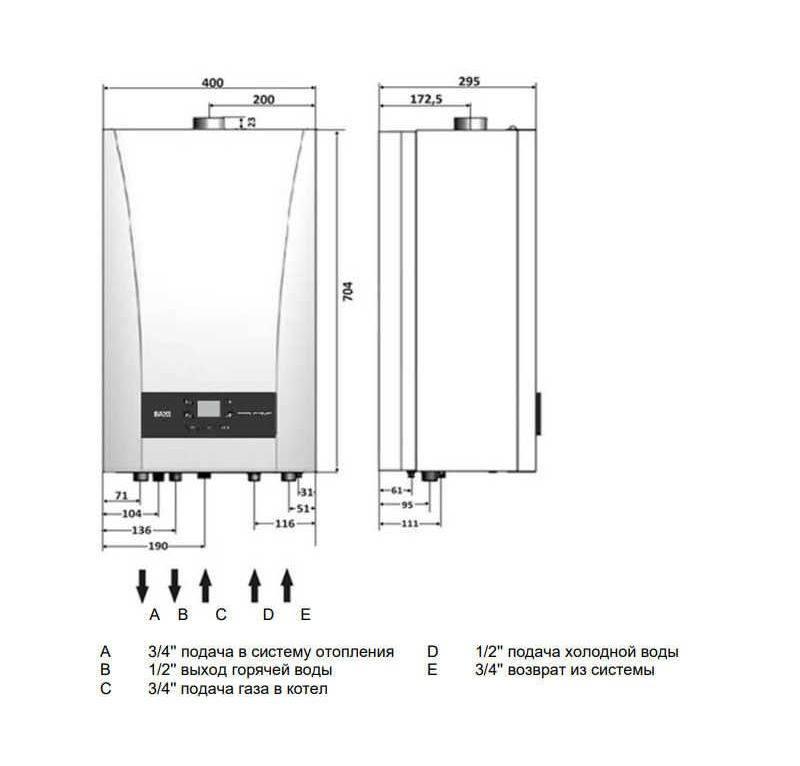 Что из себя представляет газовый двухконтурный настенный котёл baxi + его достоинства и недостатки