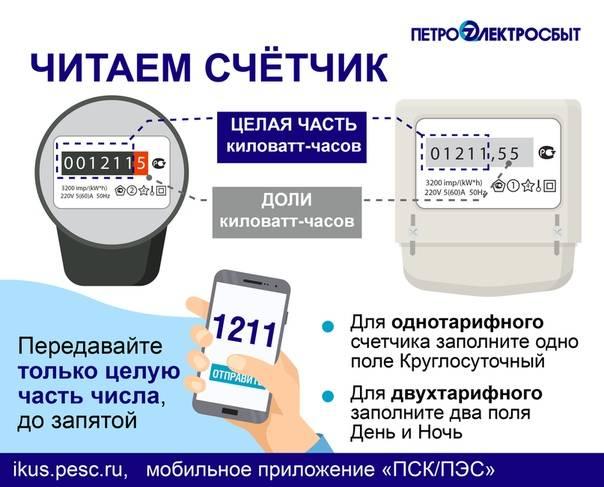 Полезная информация: как правильно платить за воду по счетчику