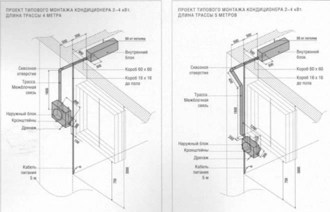 Установка сплит-системы - пошаговая инструкция. как установить сплит-систему (кондиционер) самостоятельно