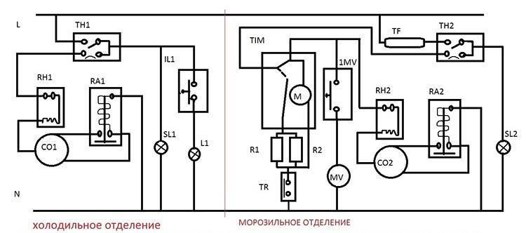 Электрическая схема холодильника: устройство и принцип работы бытовых холодильников   отделка в доме
