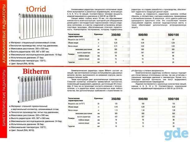 Стальные радиаторы отопления: обзор технических характеристик и советы по выбору