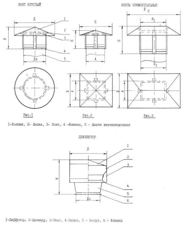 Турбодефлектор для вентиляции: принцип работы, схема устройства, как сделать своими руками - ventilyaziya.ru