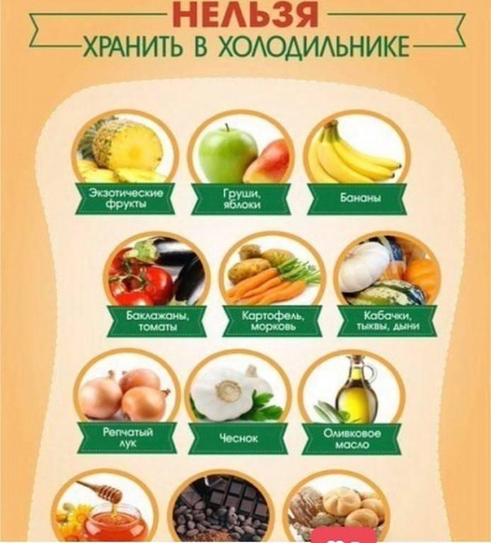 Какие продукты нельзя хранить в холодильнике — список еды, которая портится от холода