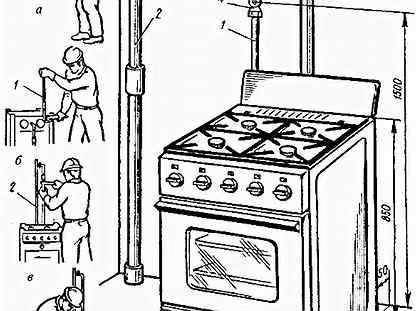 Основные правила и нюансы подключения комбинированной газовой плиты в квартире