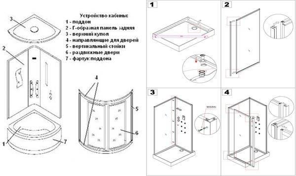 Установка душевого поддона своими руками - подробная инструкция