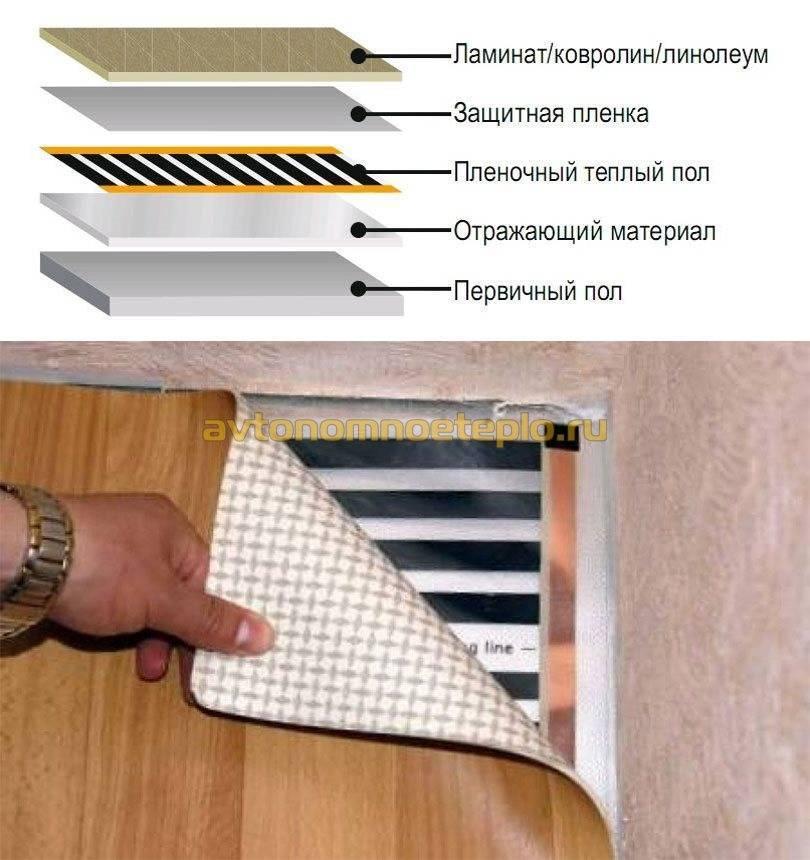 Как сделать пленочный тёплый пол под линолеум — инструкция по укладке инфракрасной системы обогрева